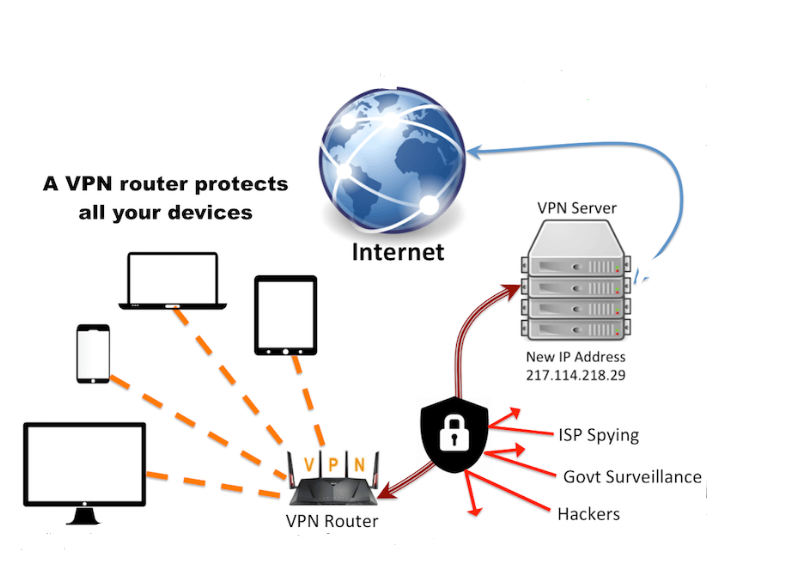 protect iot devices