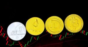 How to trade cryptocurrency cfd